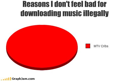 Razón por la cual puedes bajar música ilegalmente.